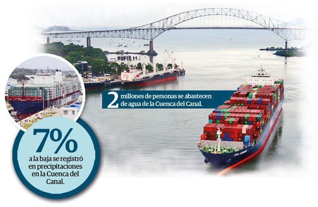 Canal de Panamá arranca su mayor proyecto después de la ampliación