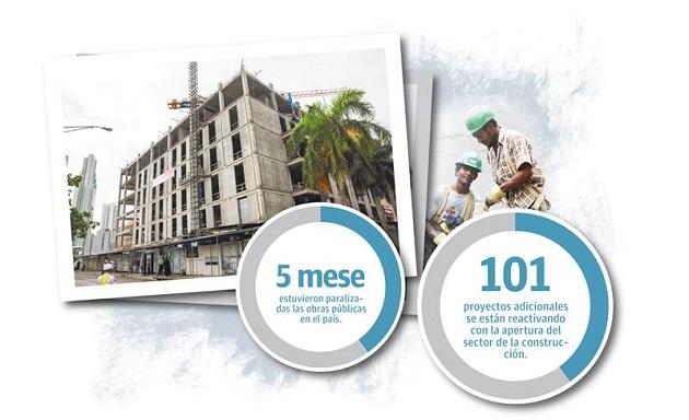 Reactivan 101 proyectos públicos; constructoras reclaman pago por avance