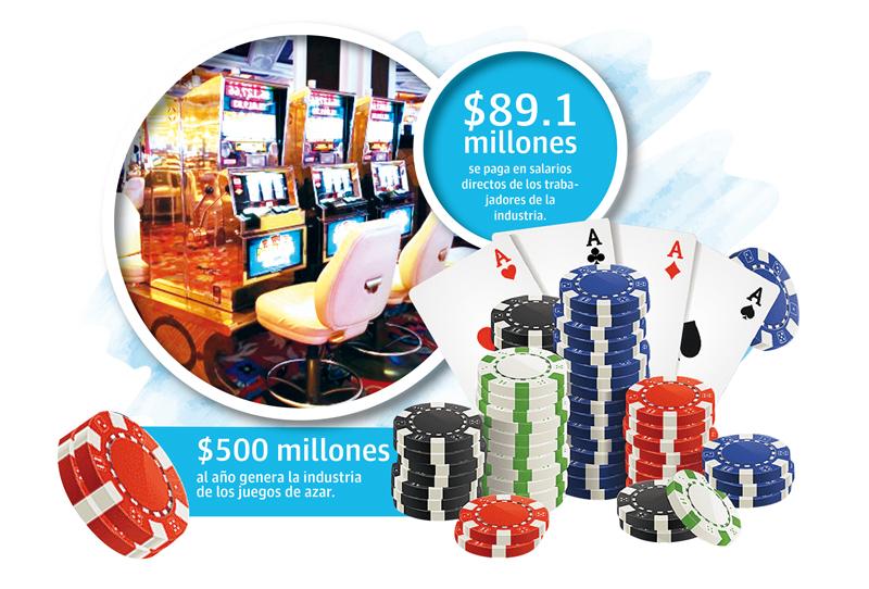 10 mil trabajadores de casinos esperan retomar sus puestos