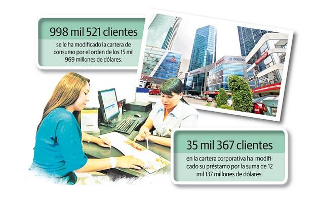 50% de los préstamos bancarios fueron afectados por la COVID-19