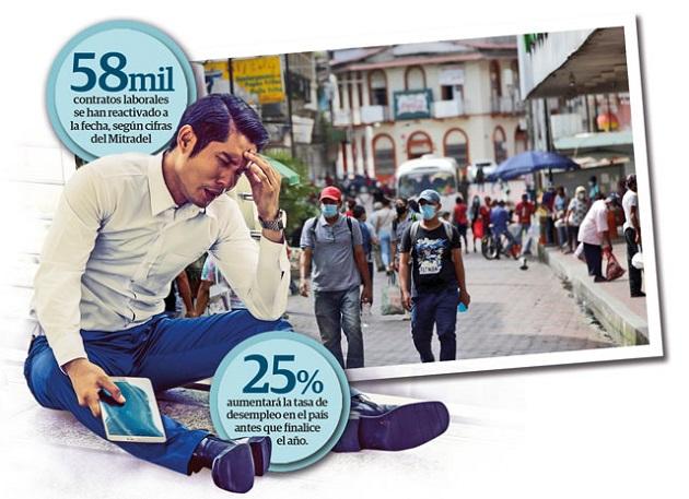 Confianza de los consumidores panameños aún es negativa