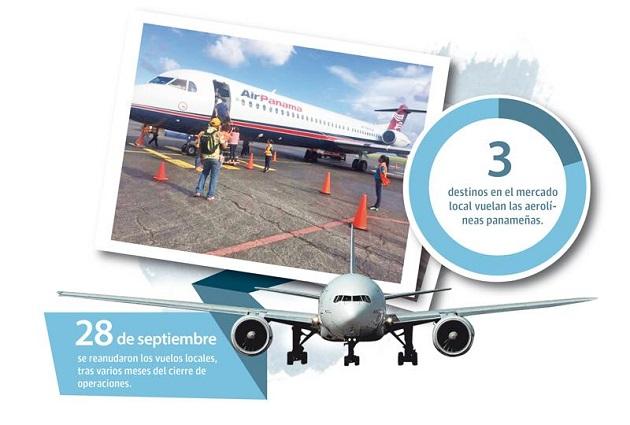 Aerolíneas panameñas tratan de subsistir con operación al mínimo