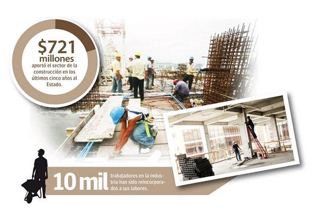 Constructores reclaman pago de $200 millones al Gobierno Nacional