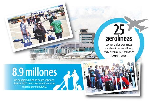 El Aeropuerto de Tocumen se reactiva con 80 vuelos diarios