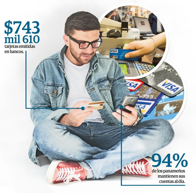 Uso de tarjetas de crédito aumenta 18% por la pandemia