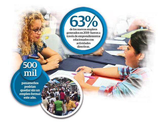Jóvenes tendrán más oportunidad como emprendedores  que  de asalariados