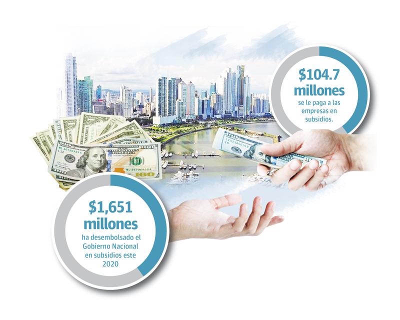 FMI y Alexander apuntan a reducir los millonarios subsidios