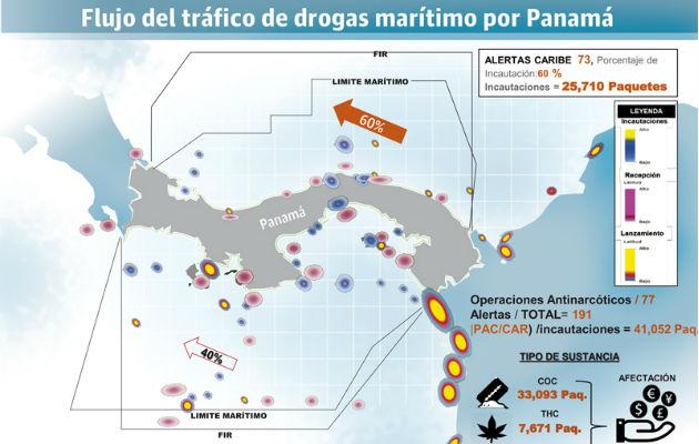 Narcotraficantes mueven el 60% de su droga por el Caribe panameño y el 63% en lanchas rápidas