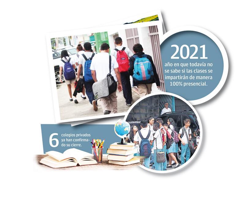 Escuelas privadas apuestan a mantener sus altas tarifas para el 2021
