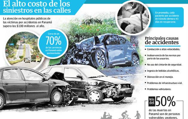 108 accidentes de tránsito diarios se registraron en Panamá en los últimos seis años