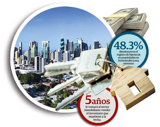 Registro de propiedades con caída superior al 40%