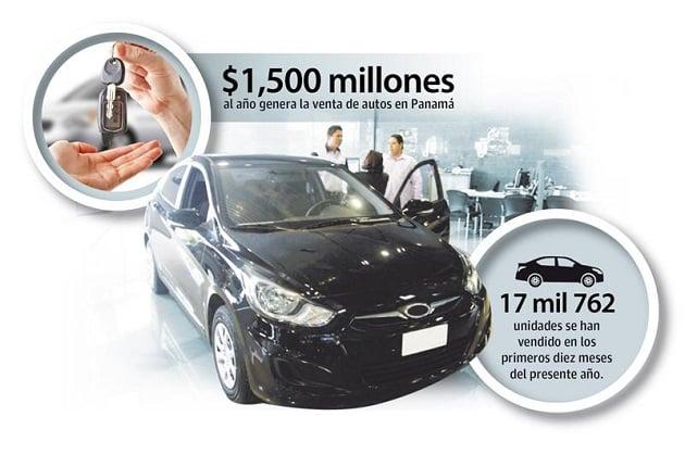 Ventas de autos cerrarán el año con una caída del 60%
