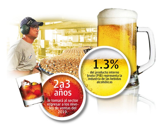 Producción de bebidas alcohólicas pierde $300 millones en ventas