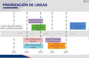 Este es el plan de proyección que dejarán las autoridades del Metro de Panamá a las próximas administraciones. Foto: Cortesía