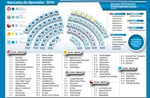 Diputados Asamblea Nacional. Foto/EPASA