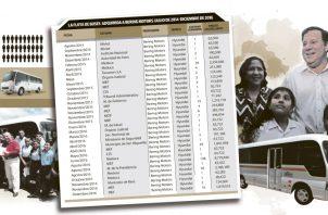 Bering Motors recibió 29 órdenes de compras en la primera mitad del gobierno. Ilustración de Epasa