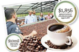 Panamá tiene la ventaja de tener el café Geisha por el cual la gente paga más dinero.