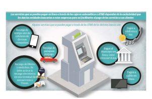El alto nivel de manejo en efectivo en la economía panameña se relaciona con la informalidad.