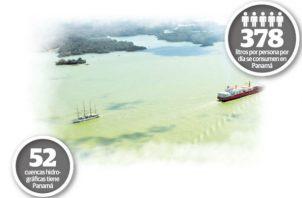 El tema del agua es preocupante tanto a nivel mundial como en Panamá.