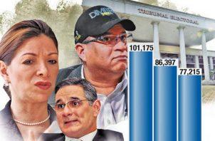 Solo tres podrán optar por candidatura independiente. /Foto Epasa