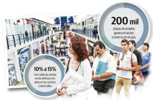 Los consumidores aseguran que los panameños han sufrido aumentos significativos en los bienes de consumo, razón  por la cual ya no gastan.