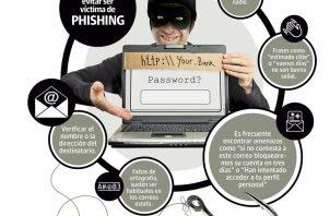 Ciberdelincuentes  han ido incrementando sus ataques a negocios del país.