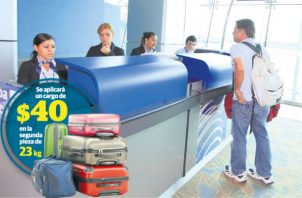 Copa Airlines negó a Panamá América que la medida afecte el turismo.