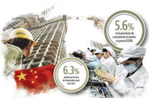 Las nuevas tendencias del futuro del trabajo, como la cuarta  Revolución Industrial,  han creado  nuevas formas de trabajo.