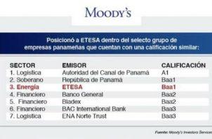Etesa se convierte en una de las pocas empresas panameñas que cuentan con la calificación de grado de inversión internacional