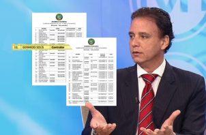 Gerardo Solís aparece de número 11 en lista de los  postulados.  Foto de twitter