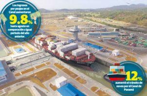 Un reciente informe de las Naciones Unidas cita que la guerra comercial amenaza las perspectivas para el transporte marítimo mundial.