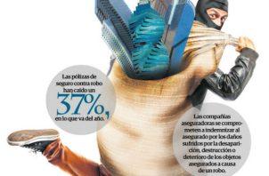 Lo primero que las empresas recortan cuando tienen bajas ventas son los gastos de publicidad y seguridad
