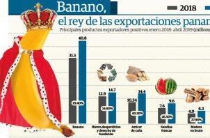 Para este año se prevé la exportación de 1 millón 400 mil cajas de banano hacia los Estados Unidos.