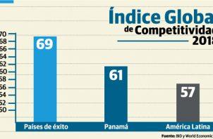 Panamá ha tenido un gran éxito a la hora de desarrollar algunos sectores avanzados.