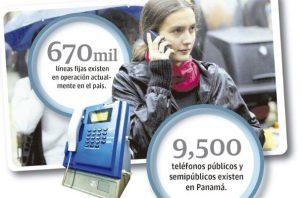 Los panameños están optando por nuevas tendencias en cuanto a telefonía fija y móvil .