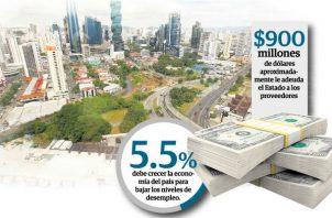 Desde el 2013 Panamá ha registrado un crecimiento del desempleo que impacta a la baja el consumo de la población y aumenta la desaceleración económica.