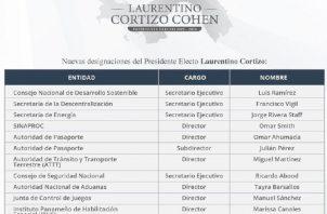 Parte de la lista con los nuevos nombramientos, divulgada ayer.Foto de twitter