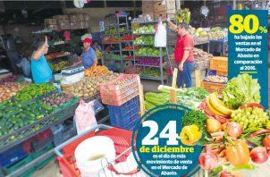 Actualmente, el precio del guandú en el Mercado de Abastos está entre $3.50 a 4 dólares la libra.