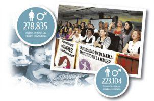 En Panamá, a pesar de que las mujeres no son una fuerza laboral predominante, ocupan posiciones que requieren de un mayor grado de escolaridad.