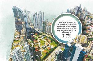 La tasa de desempleo en Panamá se ubica en un 6.4%, según Contraloría General