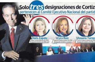 Solo tres de las figuras designadas por Laurentino Cortizo pertenecen al Comité Ejecutivo Nacional  del PRD.