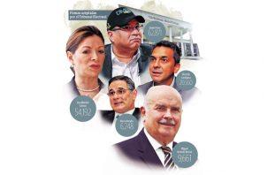 Precandidatos a la presidencia de la República por la libre postulación.