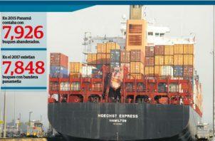 Panamá ha descendido en abanderamiento de la posición 22 a la 17