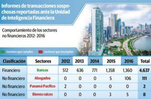 Imagen del país se afectará nuevamente a nivel internacional, lo que podría repercutir de manera negativa en la atracción de inversión extranjera.