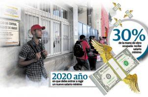 El nuevo salario mínimo empezará a regir en Panamá a partir de enero próximo.