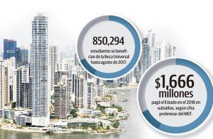 En Panamá se otorgan al menos 26 subsidios ya sea a hogares, Caja de Seguro Social y empresas