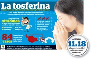 A nivel nacional, desde que se detectó el brote de tosferina en diciembre pasado, se han confirmado 95 casos, con 11 muertes.