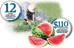 Los productores aseguran que la revisión de los tratados comerciales es solo el primer paso para ayudar al sector agropecuario.