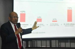 El ministro Alexander sustentó ante la Comisión de Presupuesto. Foto: MEF
