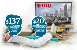 Durante los últimos siete años ha perdido $1,200 millones por la falta de publicidad internacional.